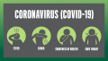 coronavirus-covid-19-information-for-people-with-a-suspected-case_0